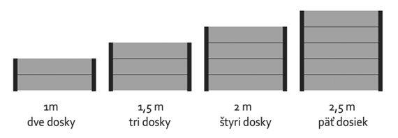 betonove-ploty-rozmery